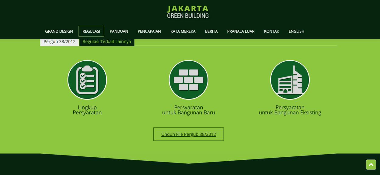 Peraturan Jakarta tentang Bangunan Gedung Hijau